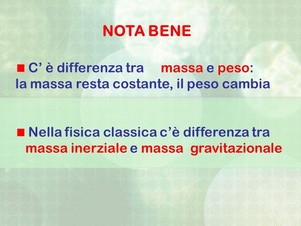 NOTA BENE C' è differenza tra massa e peso: