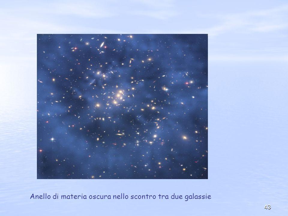 Anello di materia oscura nello scontro tra due galassie