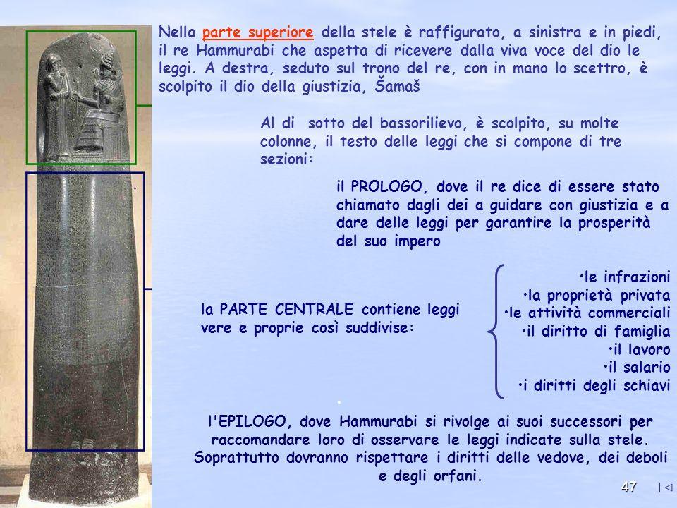 Nella parte superiore della stele è raffigurato, a sinistra e in piedi, il re Hammurabi che aspetta di ricevere dalla viva voce del dio le leggi. A destra, seduto sul trono del re, con in mano lo scettro, è scolpito il dio della giustizia, Šamaš
