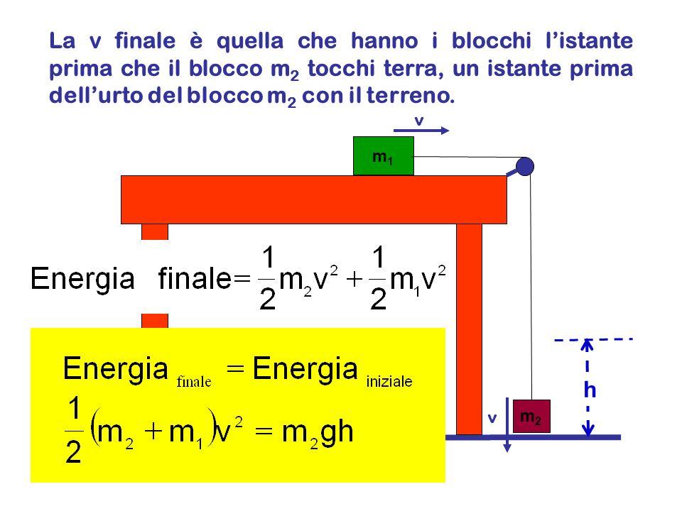 La v finale è quella che hanno i blocchi l'istante prima che il blocco m2 tocchi terra, un istante prima dell'urto del blocco m2 con il terreno.