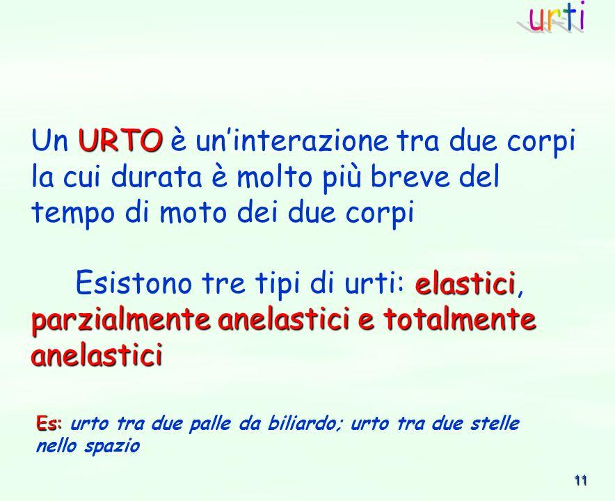 urti Un URTO è un'interazione tra due corpi la cui durata è molto più breve del tempo di moto dei due corpi.