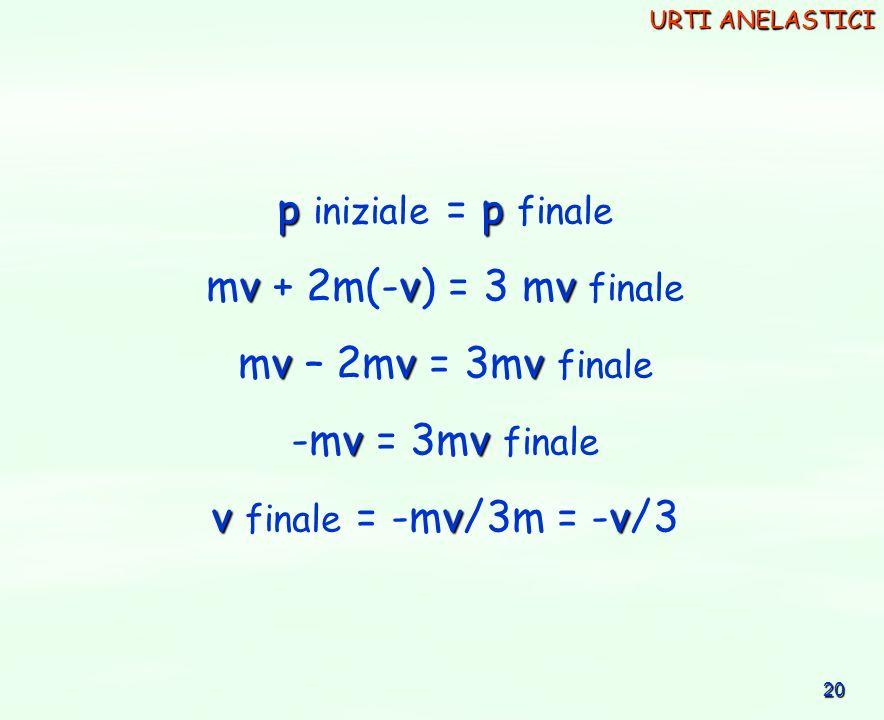 p iniziale = p finale mv + 2m(-v) = 3 mv finale mv – 2mv = 3mv finale