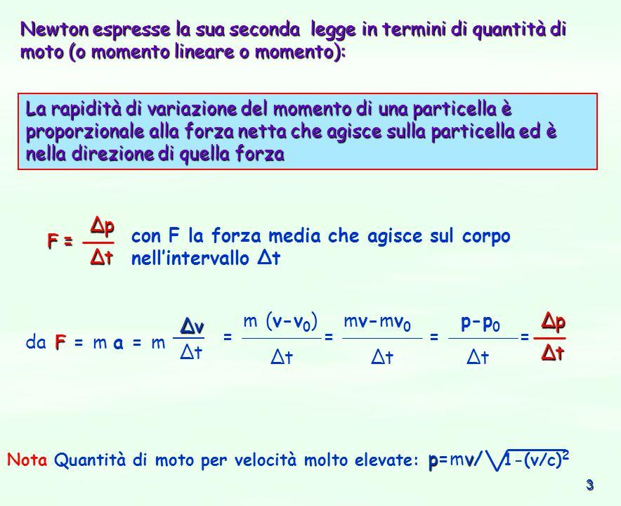 con F la forza media che agisce sul corpo nell'intervallo ∆t F = ∆t