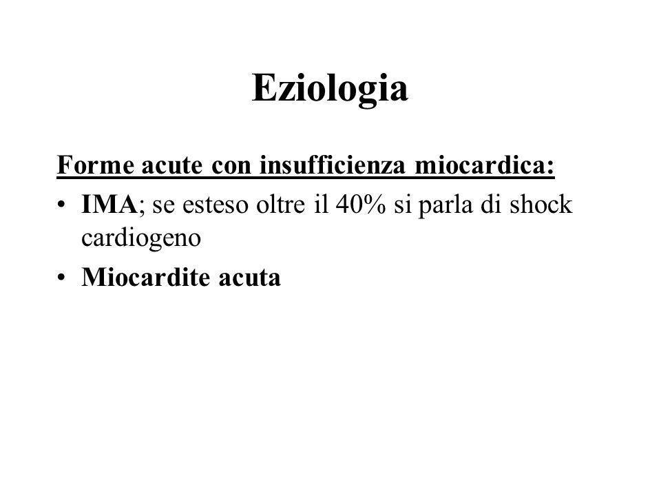 Eziologia Forme acute con insufficienza miocardica: