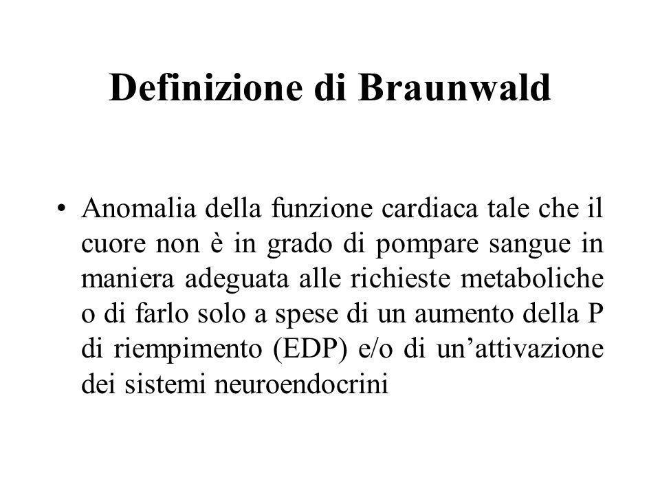 Definizione di Braunwald