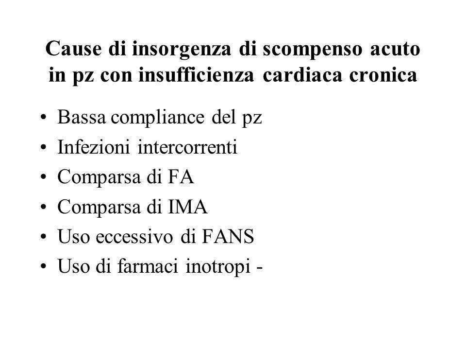 Cause di insorgenza di scompenso acuto in pz con insufficienza cardiaca cronica