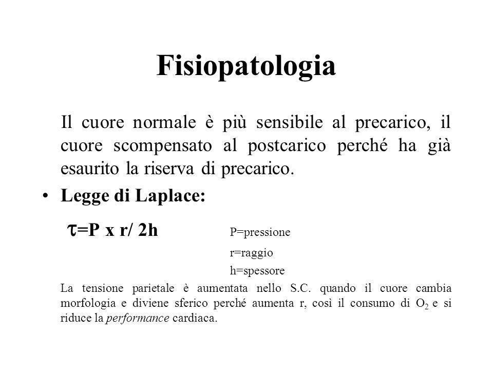 Fisiopatologia =P x r/ 2h P=pressione