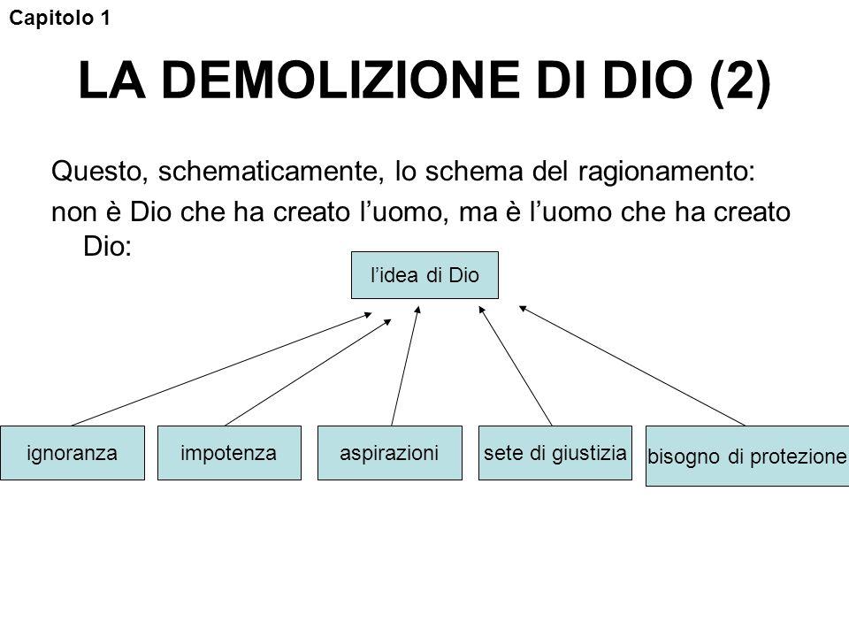 LA DEMOLIZIONE DI DIO (2)