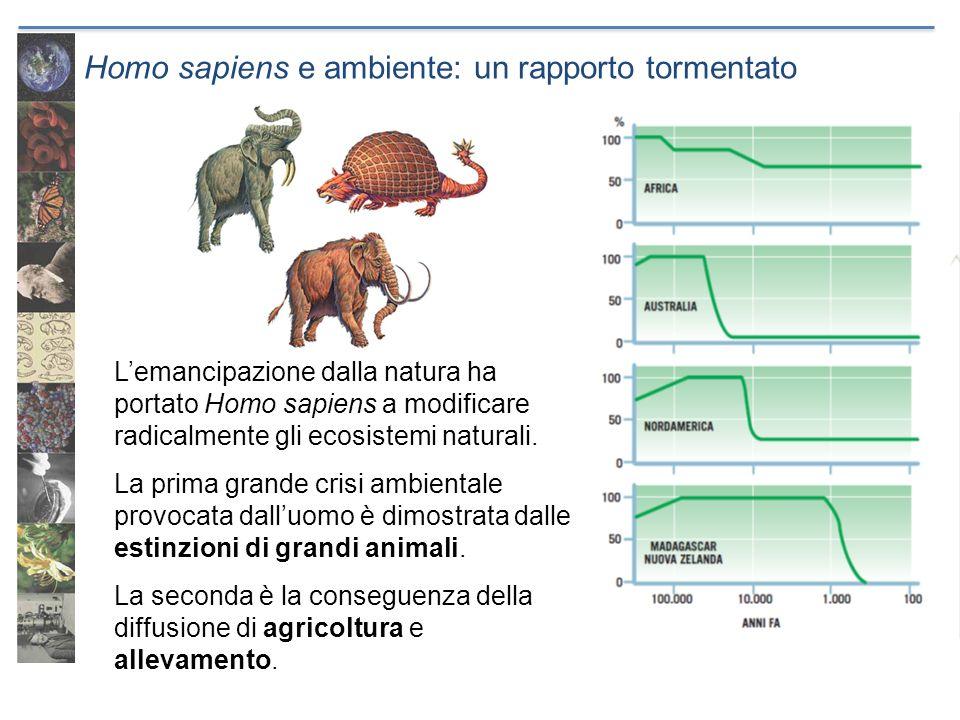 Homo sapiens e ambiente: un rapporto tormentato