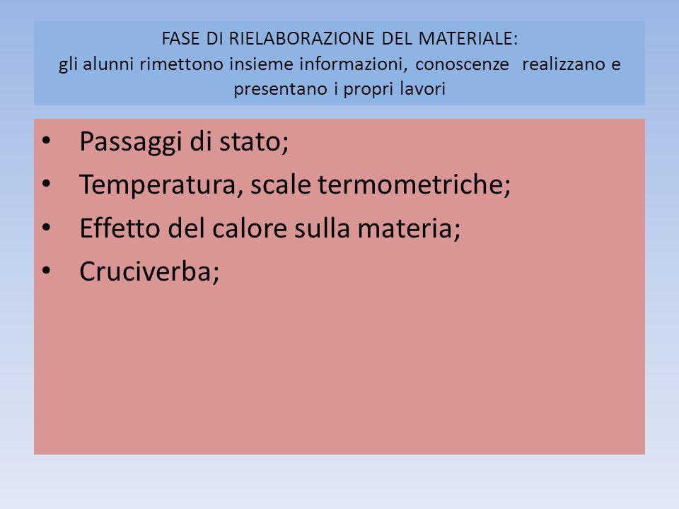 Temperatura, scale termometriche; Effetto del calore sulla materia;