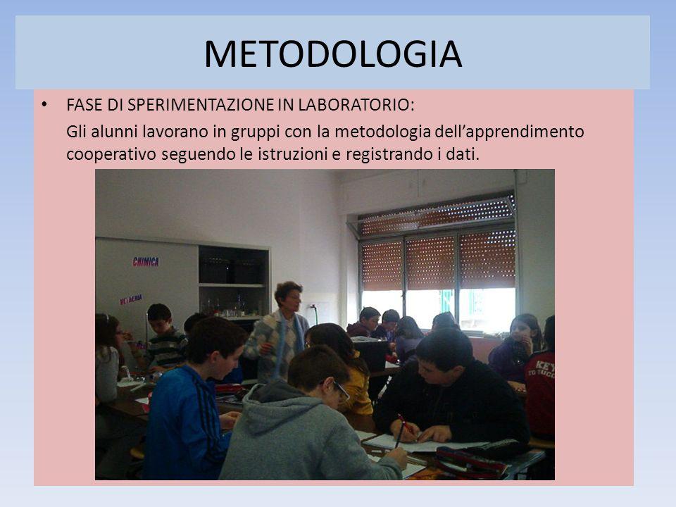 METODOLOGIA FASE DI SPERIMENTAZIONE IN LABORATORIO: