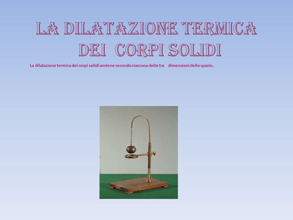 La Dilatazione Termica dei corpi solidi