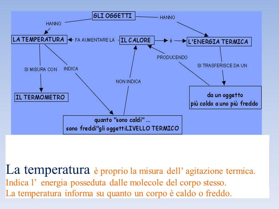 La temperatura è proprio la misura dell' agitazione termica