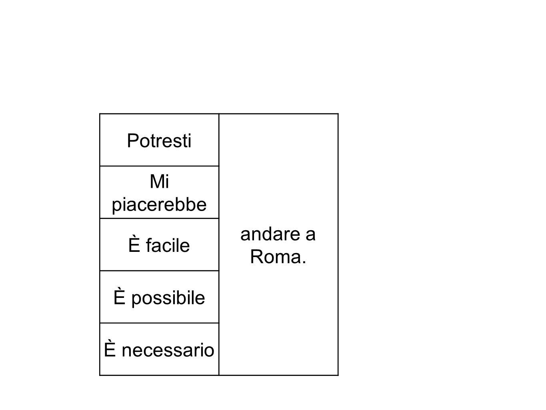 Potresti andare a Roma. Mi piacerebbe È facile È possibile È necessario