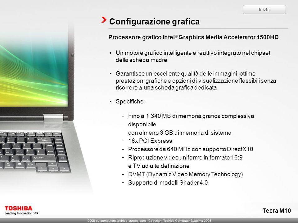 Configurazione grafica