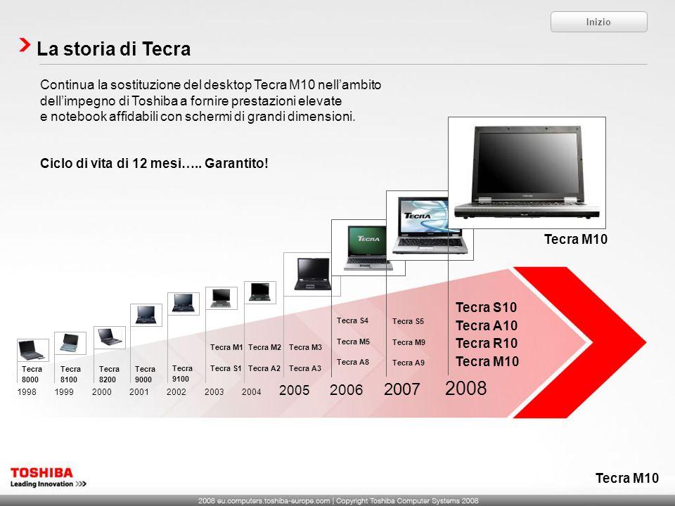 Inizio La storia di Tecra.