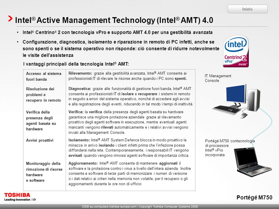 Intel® Active Management Technology (Intel® AMT) 4.0