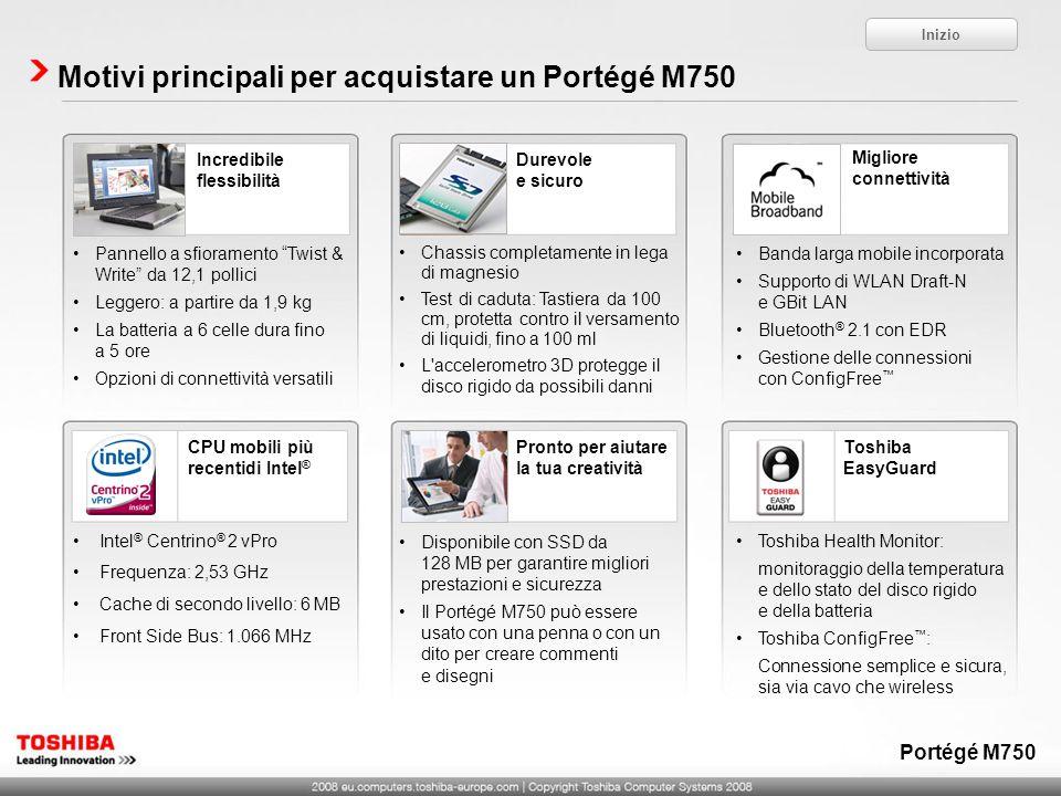 Motivi principali per acquistare un Portégé M750