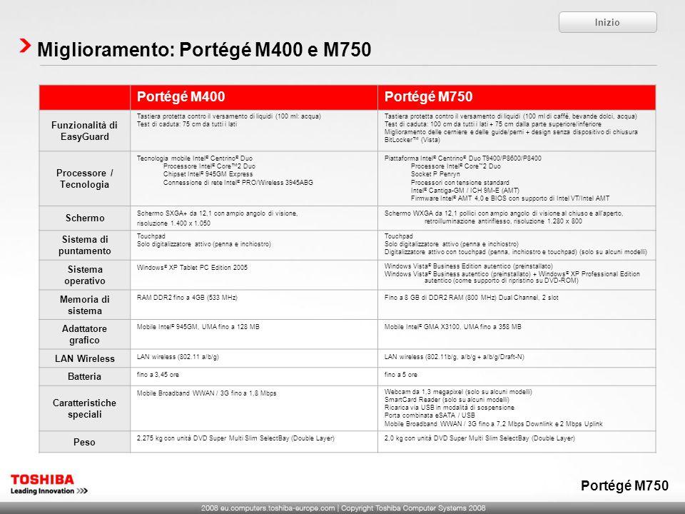 Miglioramento: Portégé M400 e M750