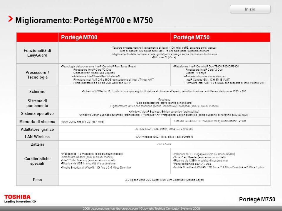 Miglioramento: Portégé M700 e M750