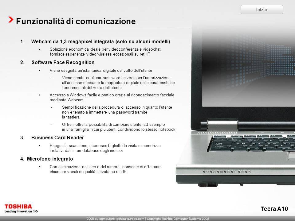 Funzionalità di comunicazione