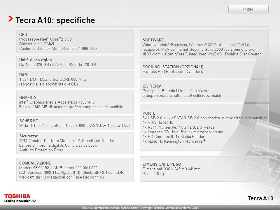 Tecra A10: specifiche Tecra A10 Inizio CPU