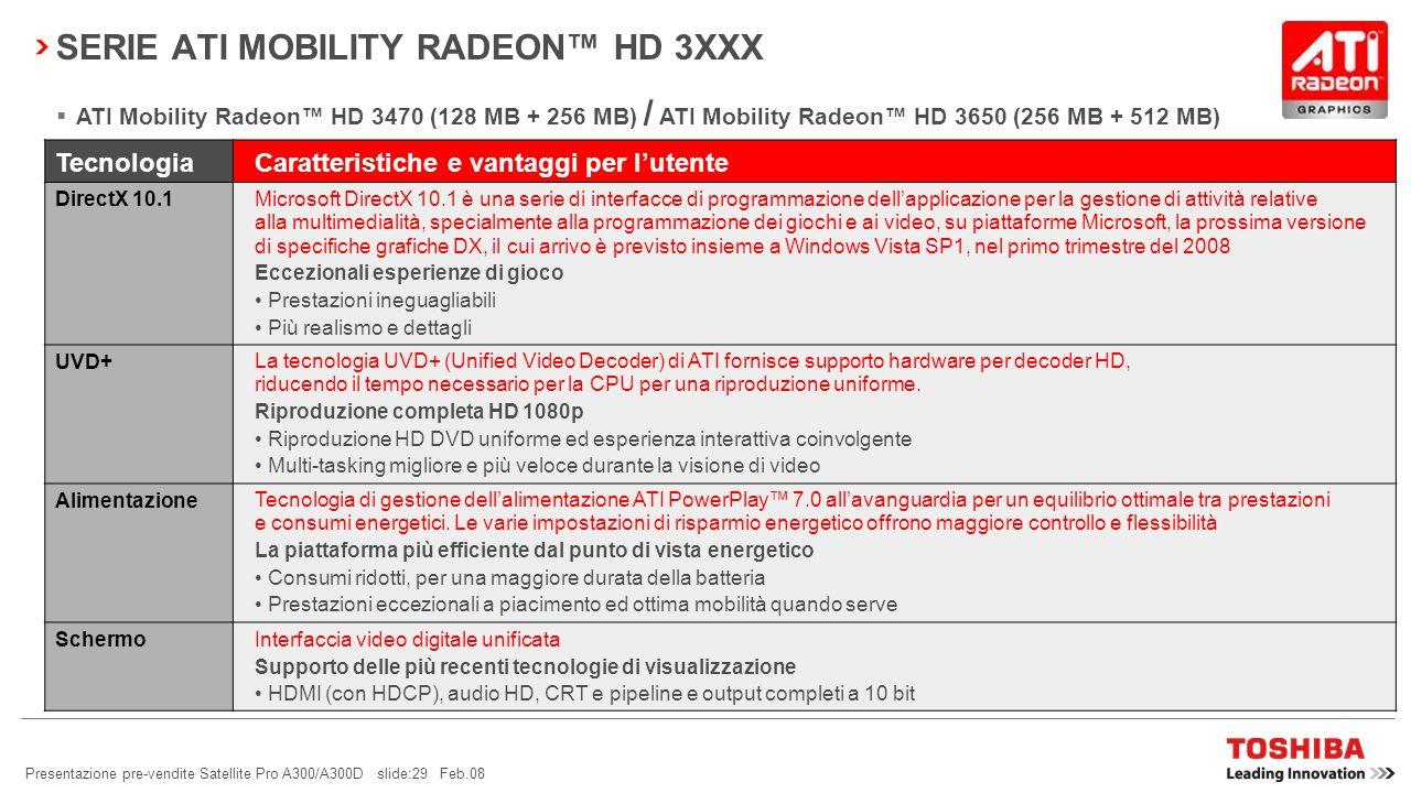 SERIE ATI MOBILITY RADEON™ HD 3XXX