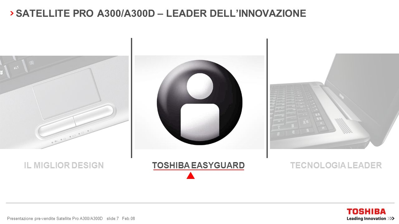 SATELLITE PRO A300/A300D – LEADER DELL'INNOVAZIONE