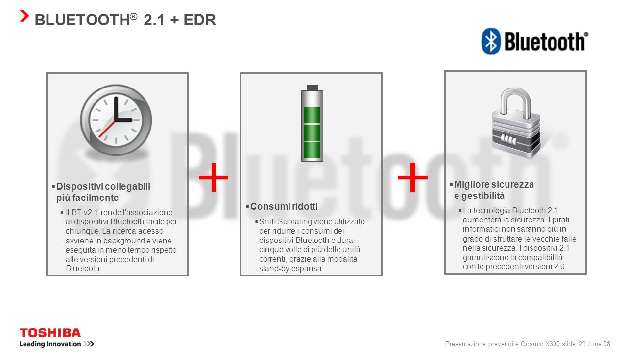 BLUETOOTH® 2.1 + EDR Migliore sicurezza e gestibilità