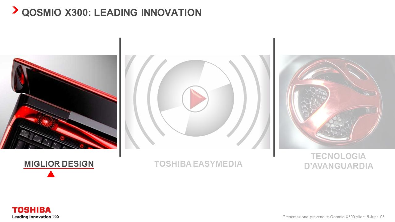 QOSMIO X300: LEADING INNOVATION