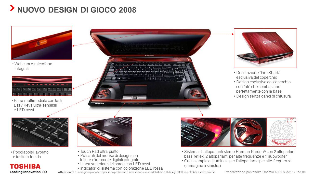 NUOVO DESIGN DI GIOCO 2008 Webcam e microfono integrati