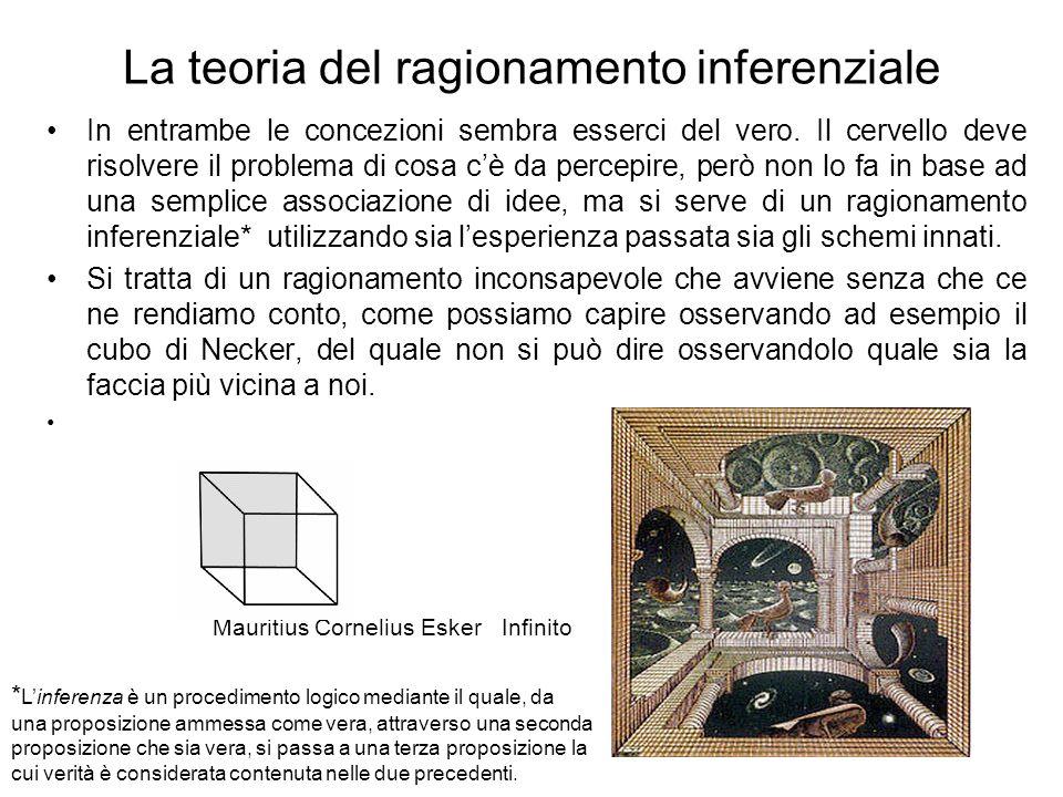 La teoria del ragionamento inferenziale