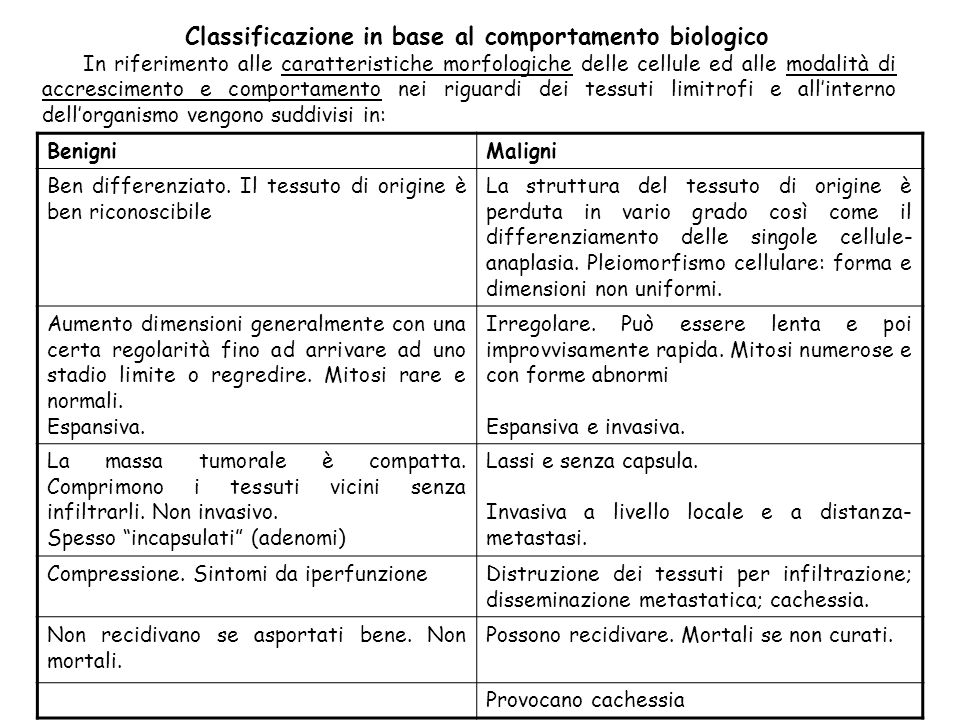 Classificazione in base al comportamento biologico