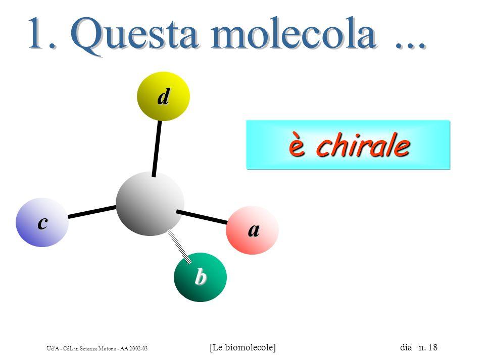 1. Questa molecola ... d è chirale c a b
