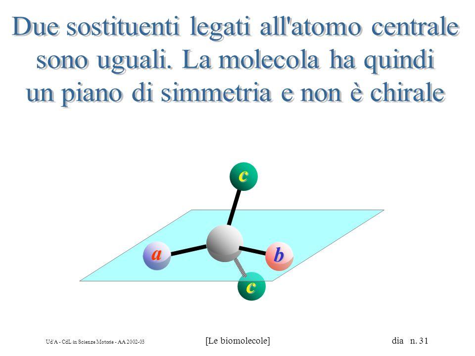 Due sostituenti legati all atomo centrale