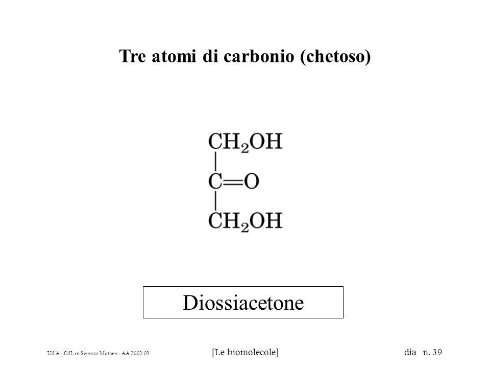 Tre atomi di carbonio (chetoso)