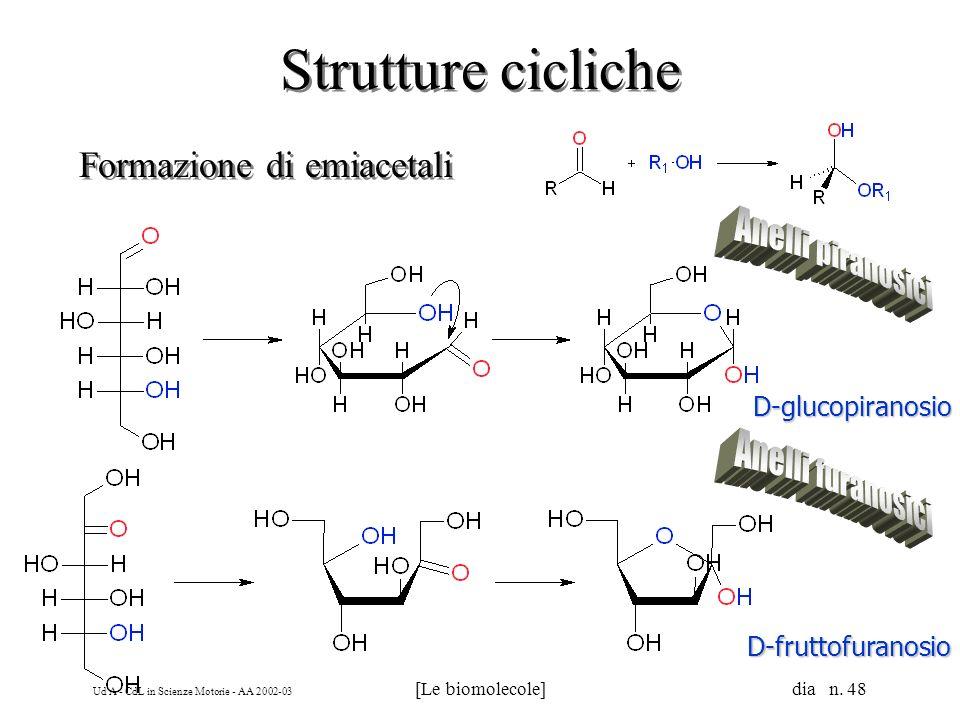 Formazione di emiacetali