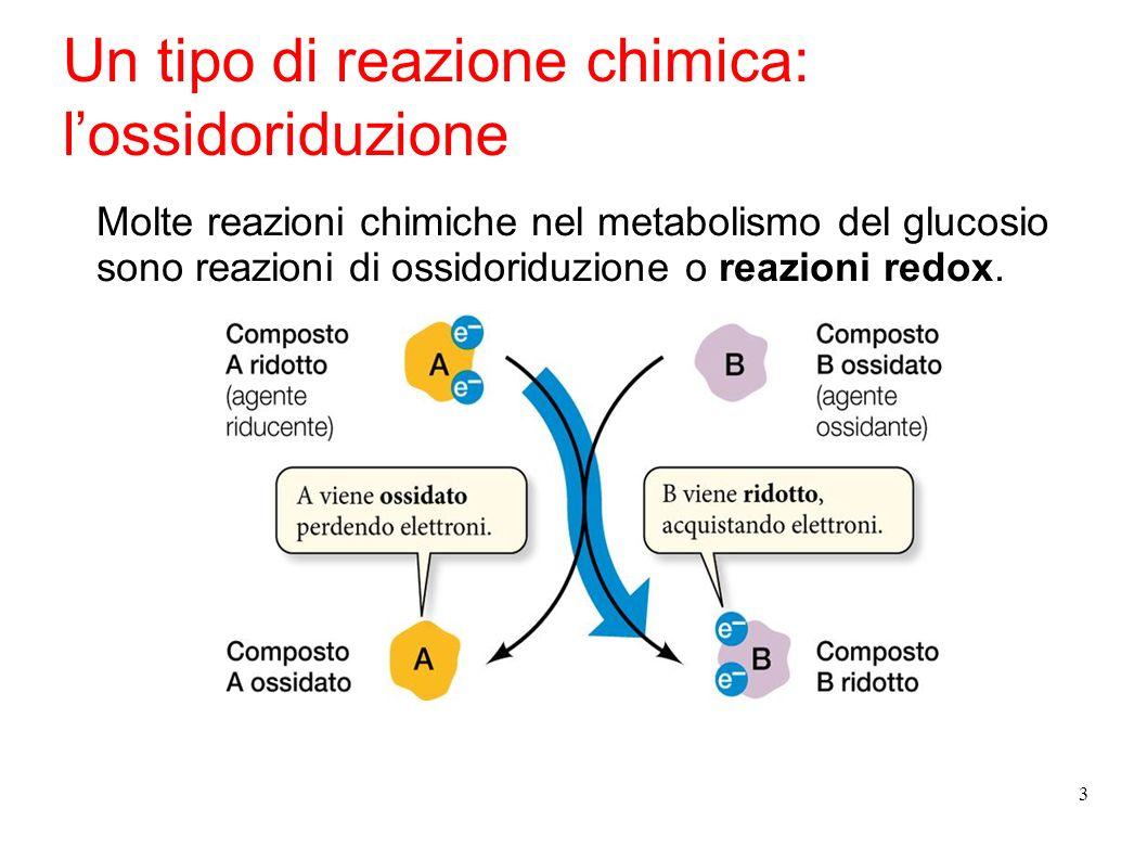 Un tipo di reazione chimica: l'ossidoriduzione