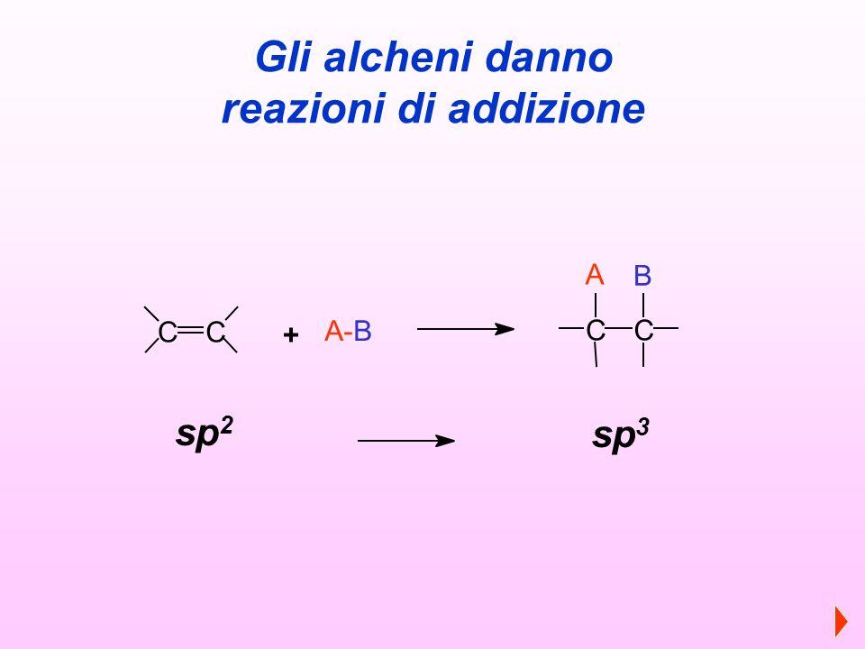 Gli alcheni danno reazioni di addizione