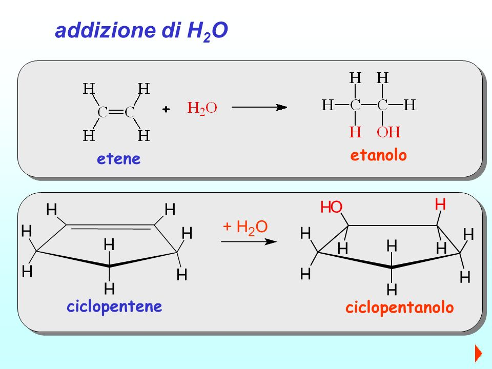 addizione di H2O + etene etanolo H + H2O O ciclopentene ciclopentanolo