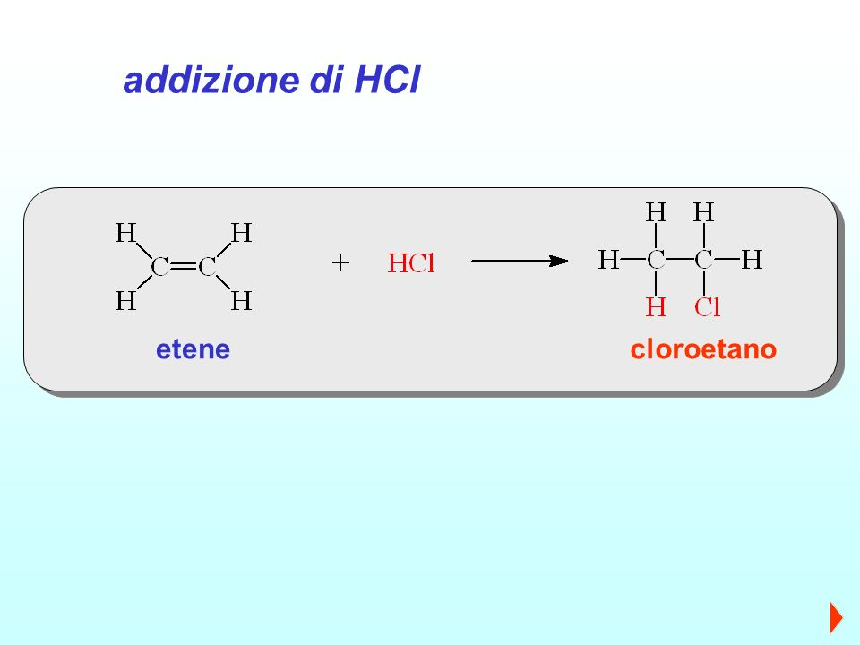 addizione di HCl etene cloroetano