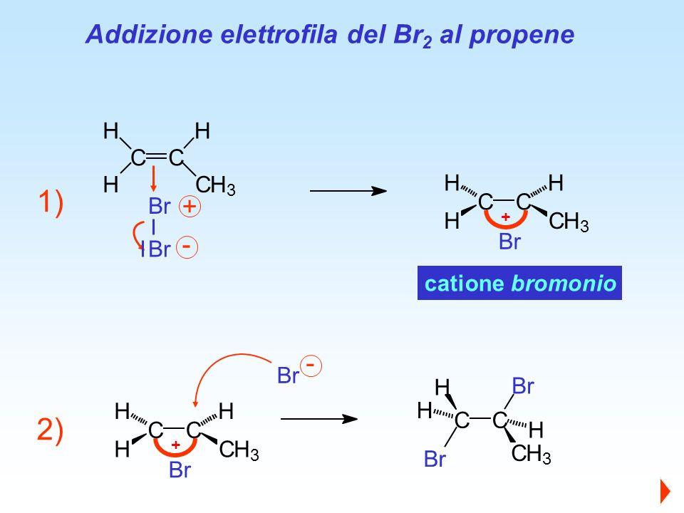 1) 2) Addizione elettrofila del Br2 al propene + - - H H C C H C H Br