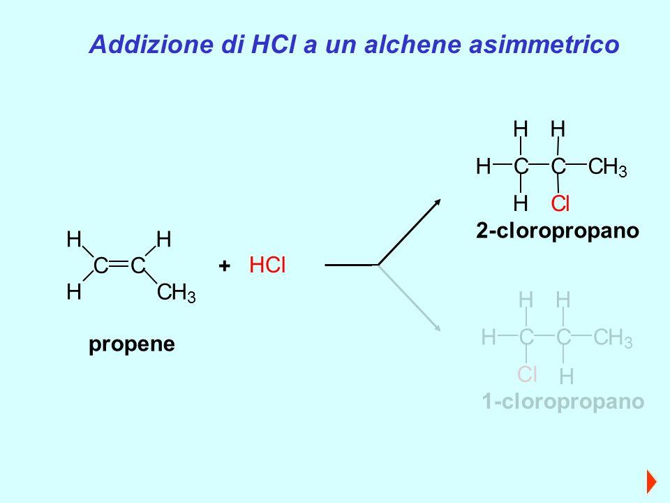 Addizione di HCl a un alchene asimmetrico