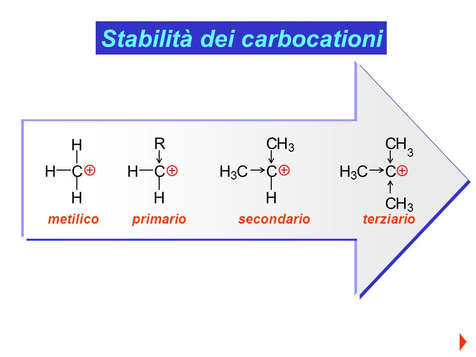 Stabilità dei carbocationi