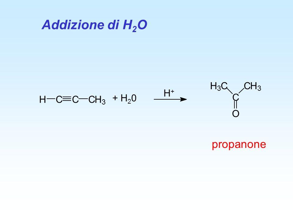 Addizione di H2O C H 3 O H+ + H20 H C C C H 3 propanone