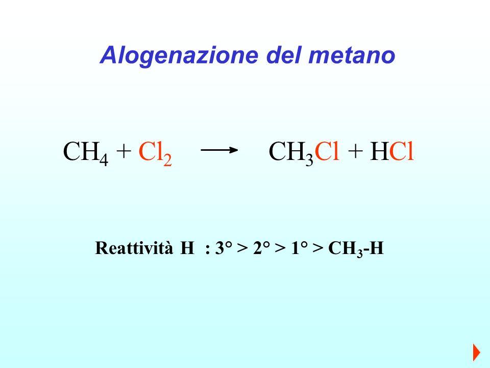 CH4 + Cl2 CH3Cl + HCl Alogenazione del metano