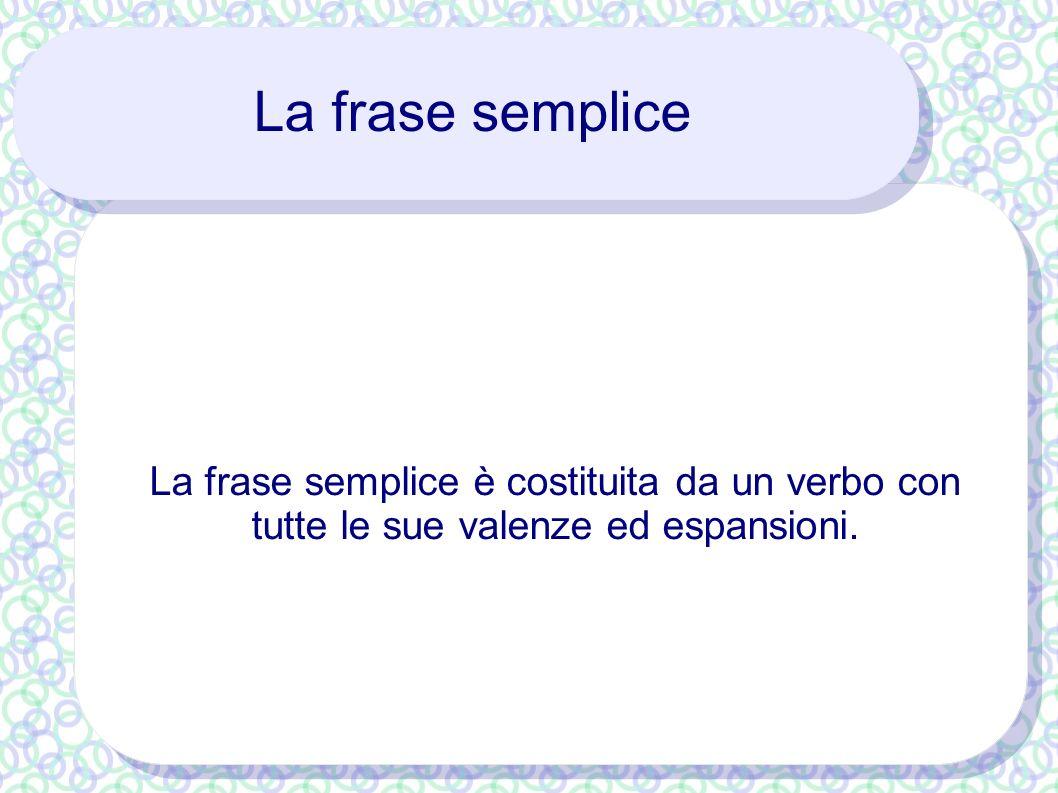 La frase semplice La frase semplice è costituita da un verbo con tutte le sue valenze ed espansioni.