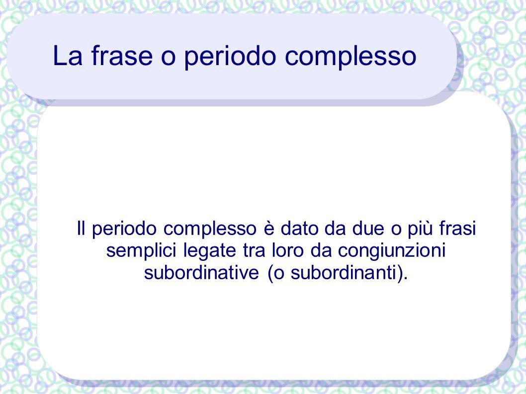 La frase o periodo complesso
