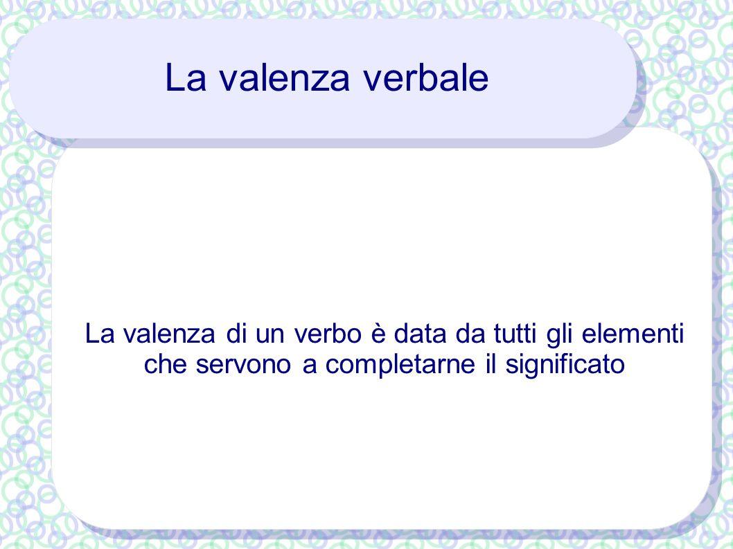 La valenza verbale La valenza di un verbo è data da tutti gli elementi che servono a completarne il significato.