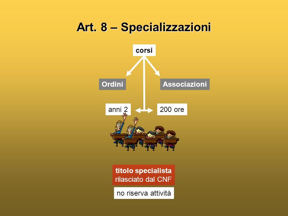 Art. 8 – Specializzazioni